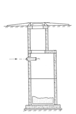 Устройство септика из бетонных колец.